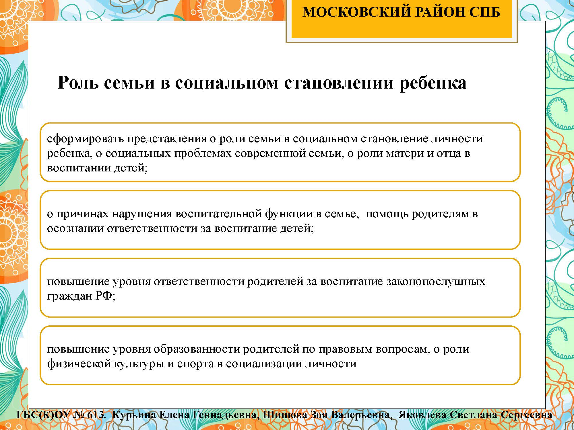 секция 8. ГБС(К)ОУ 613. Московский район_Страница_11