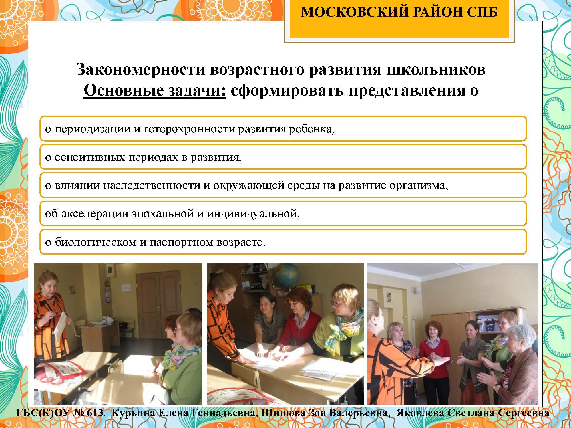 секция 8. ГБС(К)ОУ 613. Московский район_Страница_13