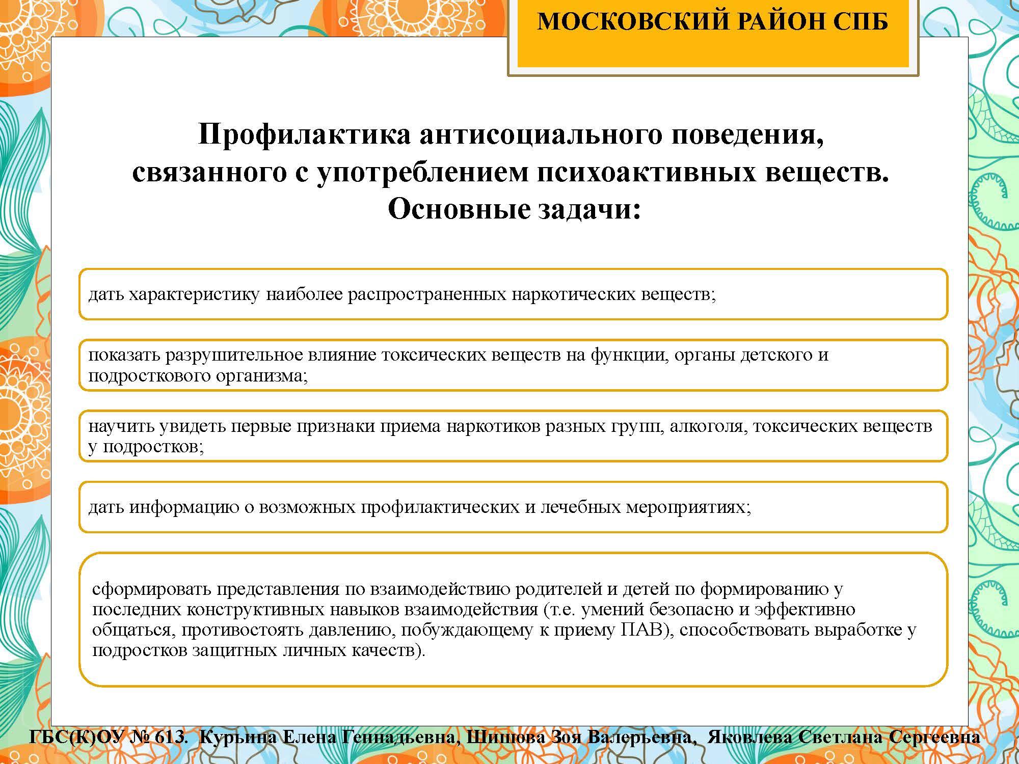 секция 8. ГБС(К)ОУ 613. Московский район_Страница_14