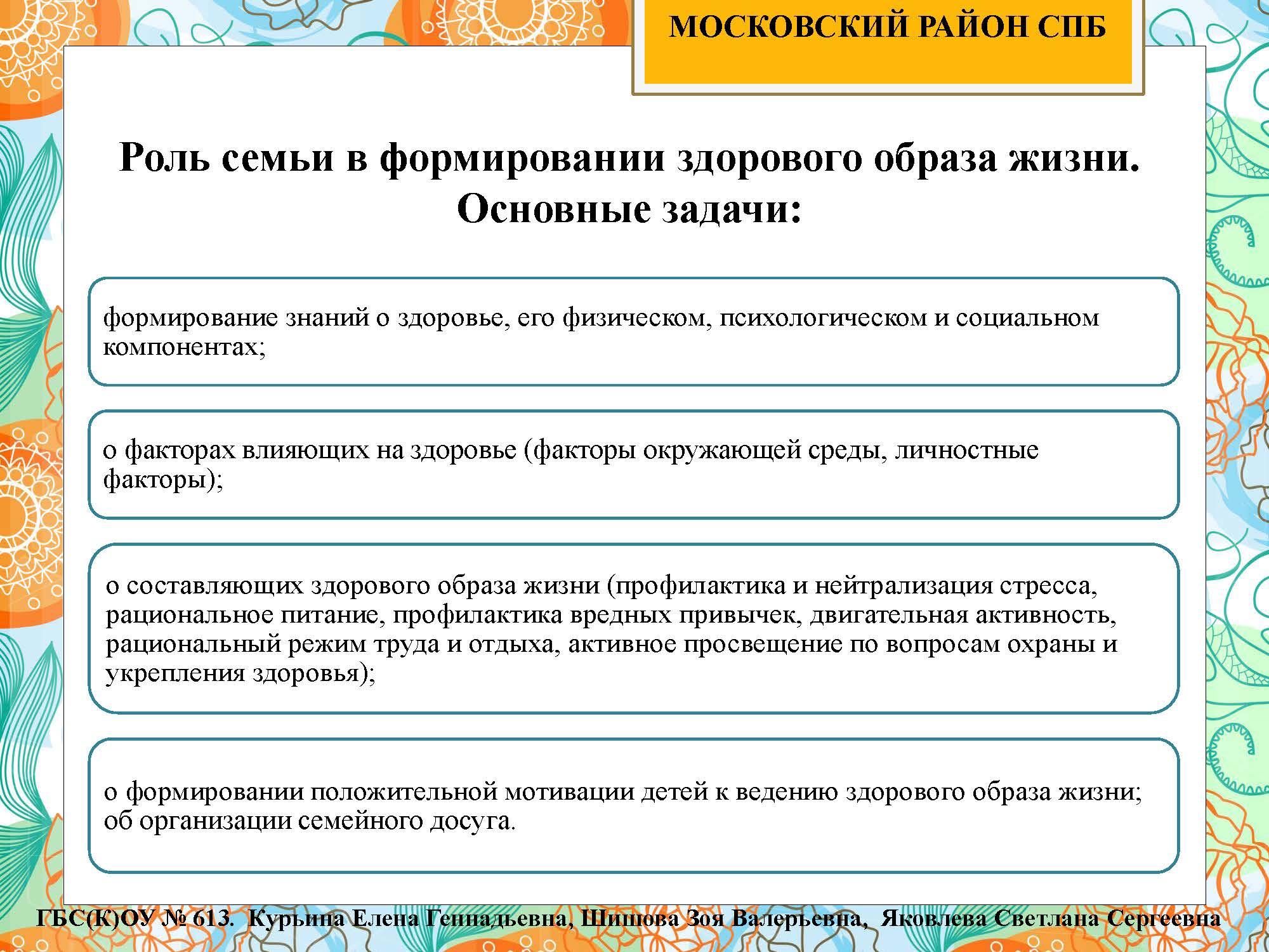 секция 8. ГБС(К)ОУ 613. Московский район_Страница_16