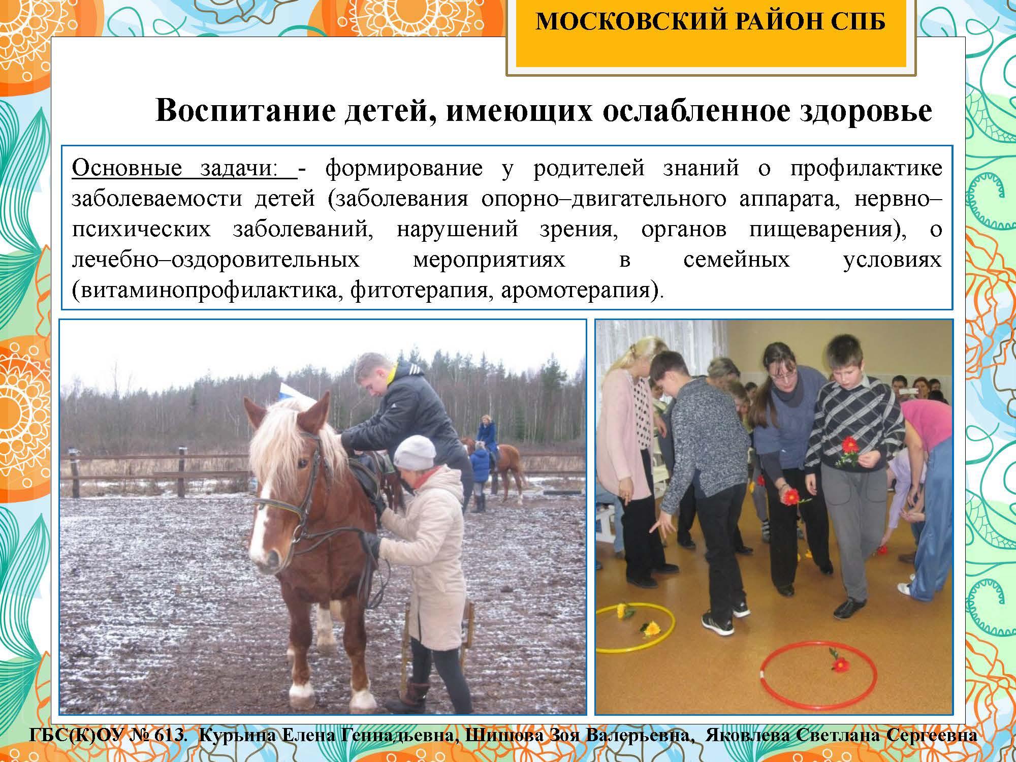 секция 8. ГБС(К)ОУ 613. Московский район_Страница_19