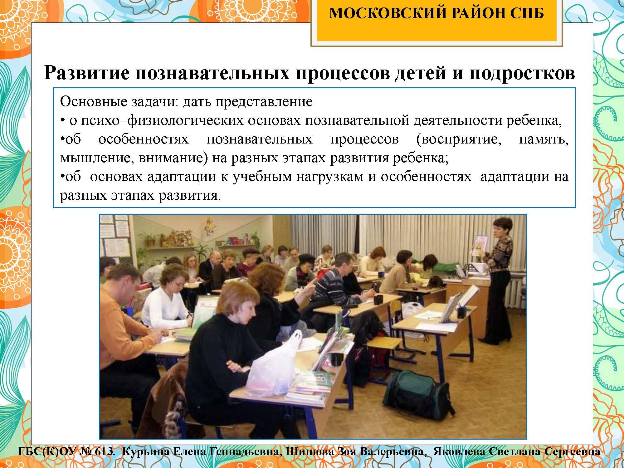 секция 8. ГБС(К)ОУ 613. Московский район_Страница_20