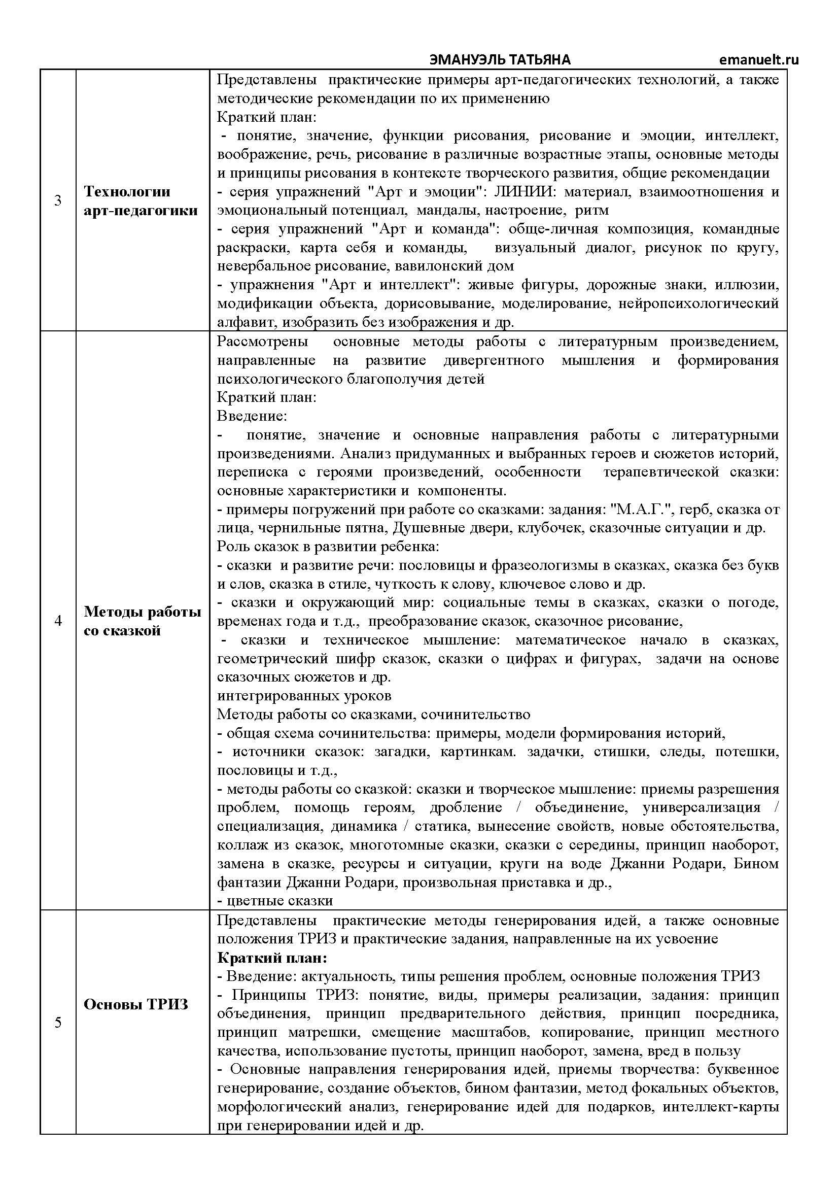 тематики Эмануэль Т.С._Страница_2