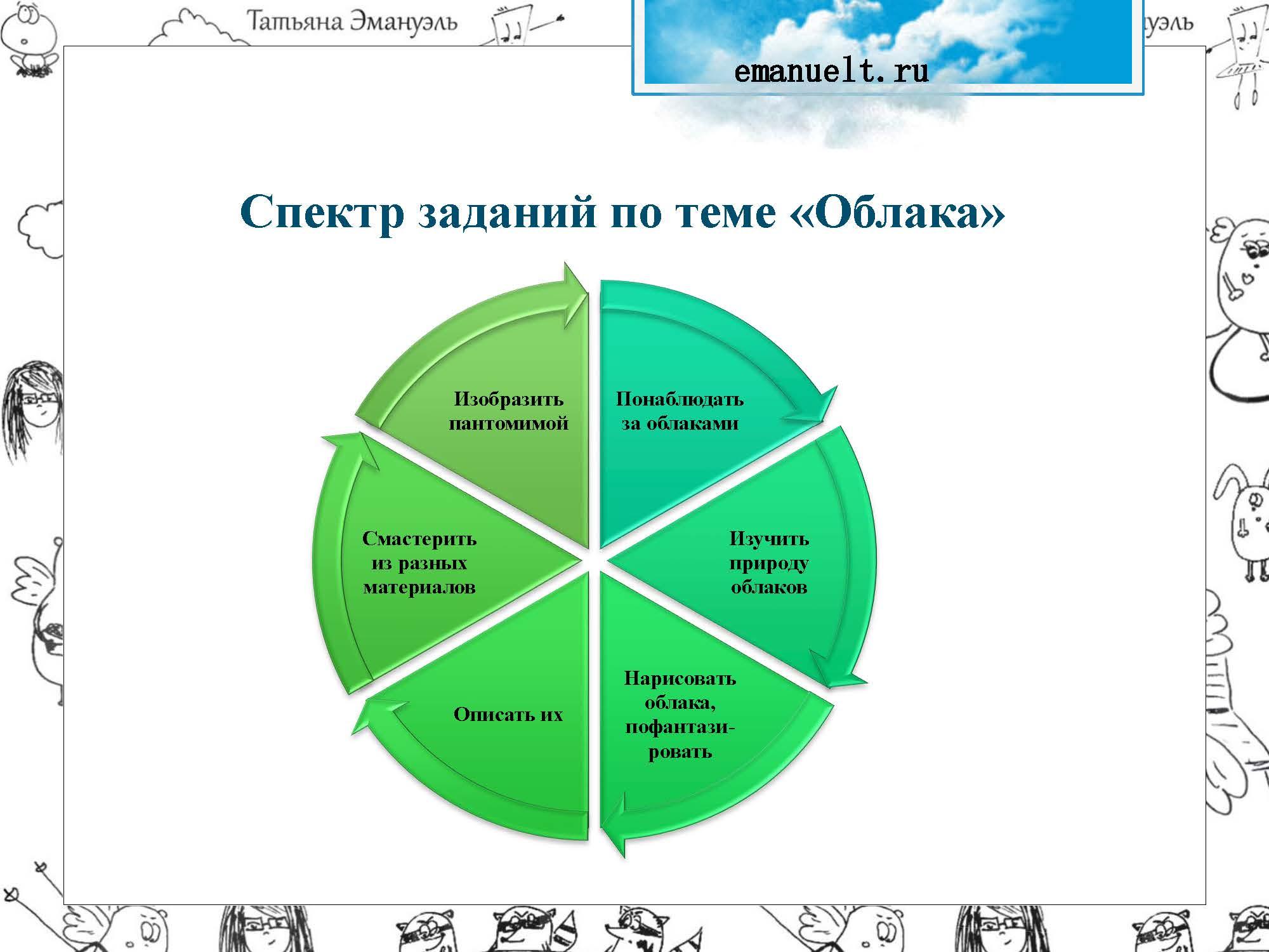 !облака_Страница_002