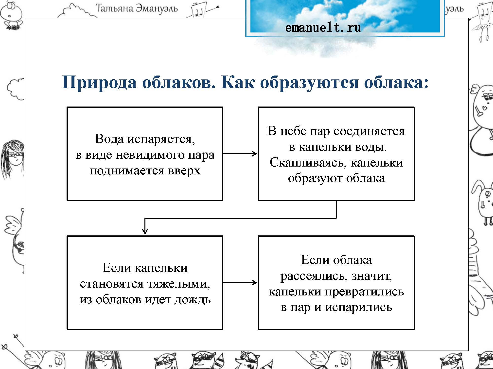 !облака_Страница_007